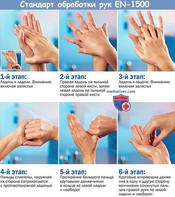 антисептическая обработка рук ЛОР-врачом