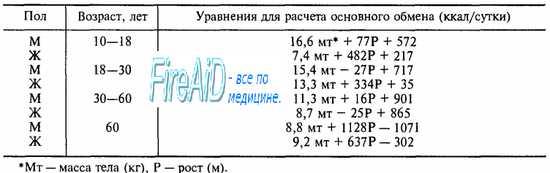 Формула величины основного обмена
