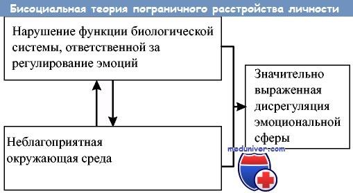 Шизофрения клиника диагностика лечение