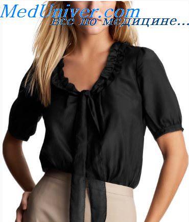 Дешевая Одежда По Низким Ценам