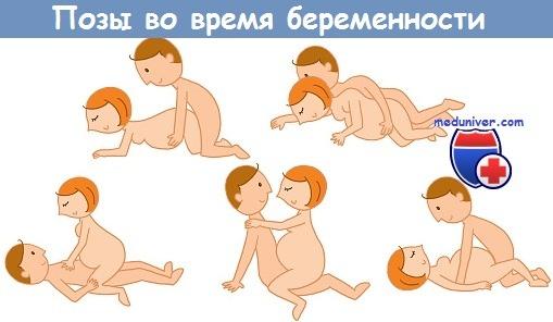 Поза секс во время беремености