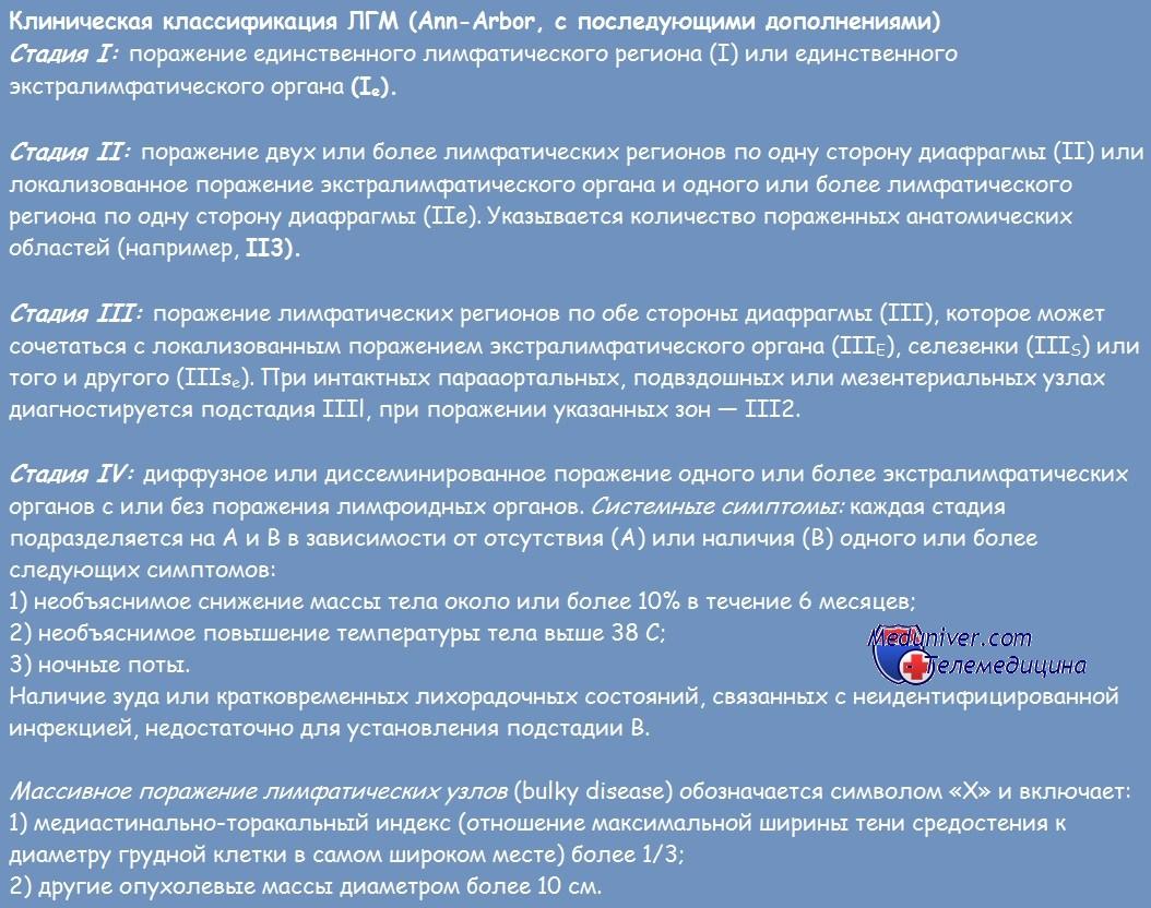 Клиническая классификация лимфогранулематоза