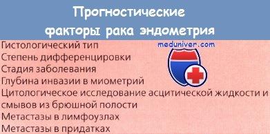 Рак эндометрия прогноз 11