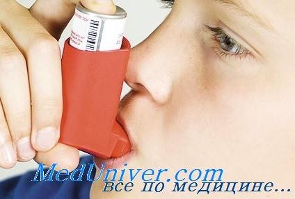 Лекарство для дыхания при сердечной недостаточности -