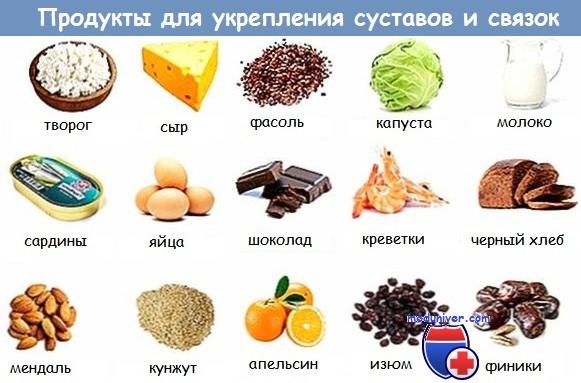 Еда для суставов нормальное развитие суставов