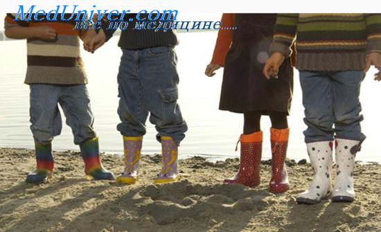 Обувь для весны