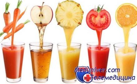 соки для похудения