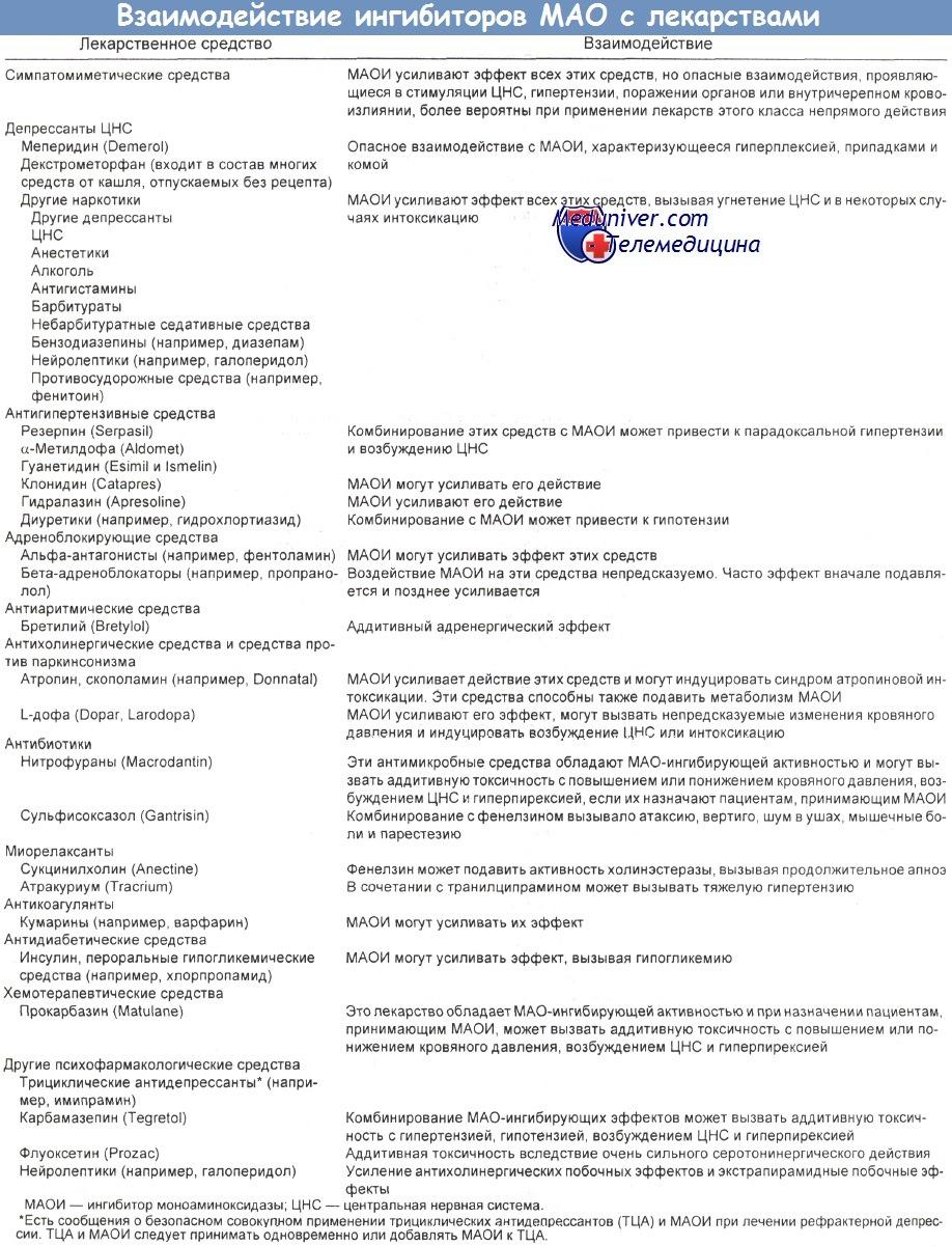 isotretinoin prescription